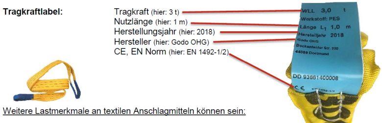 Kennzeichnung textile Anschlagmittel